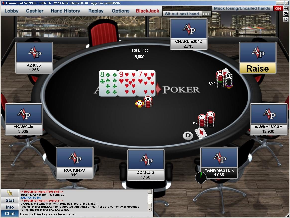 www.AbsolutePoker.com Tournament Table